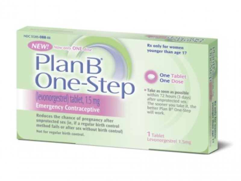 Morning After Pill Plan B Now On Store Shelves Says Teva