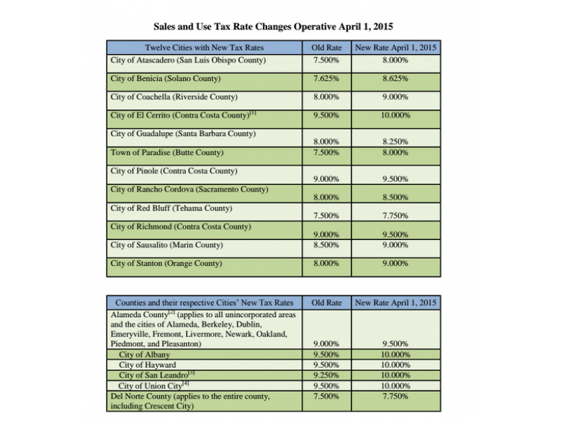 Sales Tax By State Map 2015.New Sales And Use Tax Rates In Berkeley East Bay Effective April 1