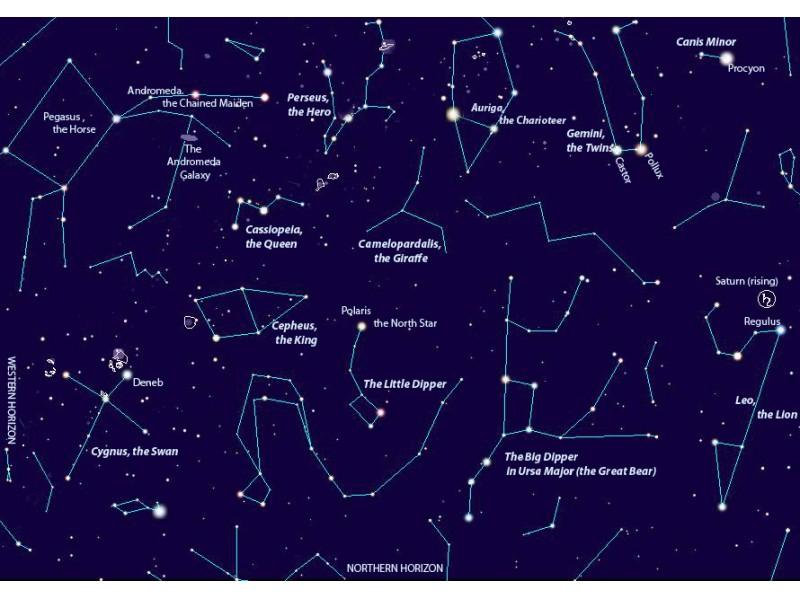 Naming Stars