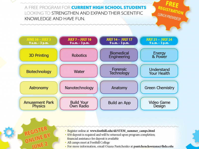 Free Stem Summer Camp For High School Students At Foothill College