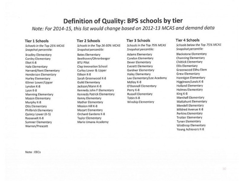 With 40 Low Performing Schools, Is There Really Quality Choice for Boston  Families?