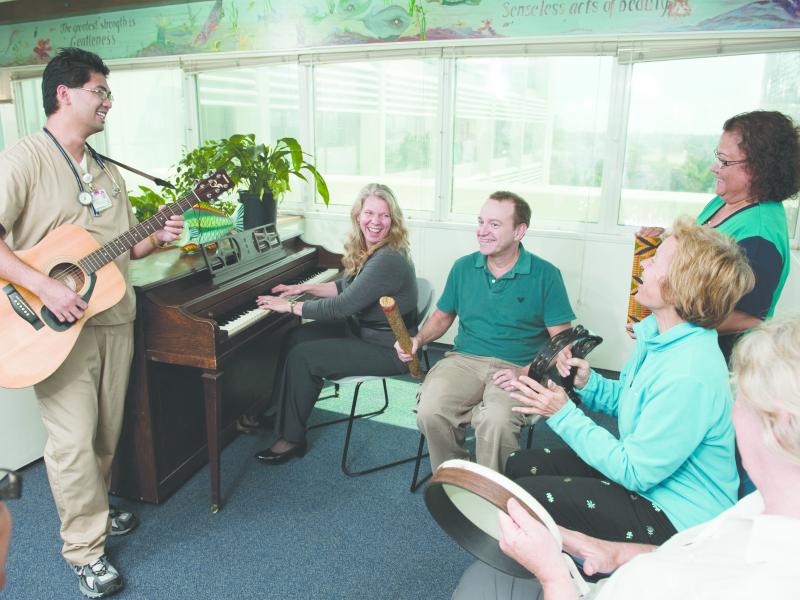 Memorialcare Center For Mental Health Wellness At Community