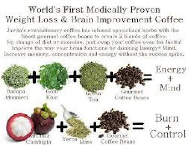 Javita Weight Loss Coffee Tasting Dixon Ca Patch
