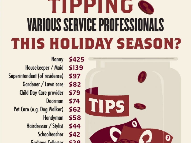 Your Guide To Holiday Tipping Fairfax City Va Patch
