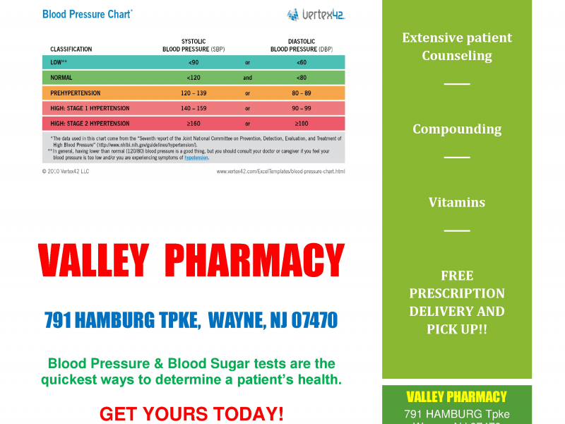Free Blood Pressure Blood Sugar Tests Valley Pharmacy Surgicals