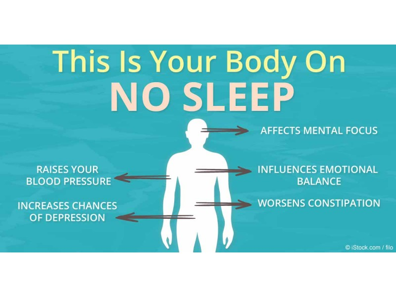 Sleep Problems After Car Accident