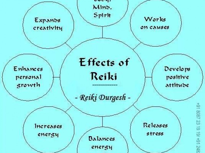 Usui Reiki Level Ii Workshop And Certification Hingham Ma Patch