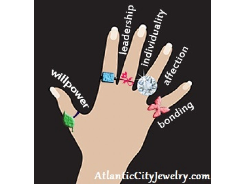 What does wearing a ring on each finger symbolize Berkeley NJ
