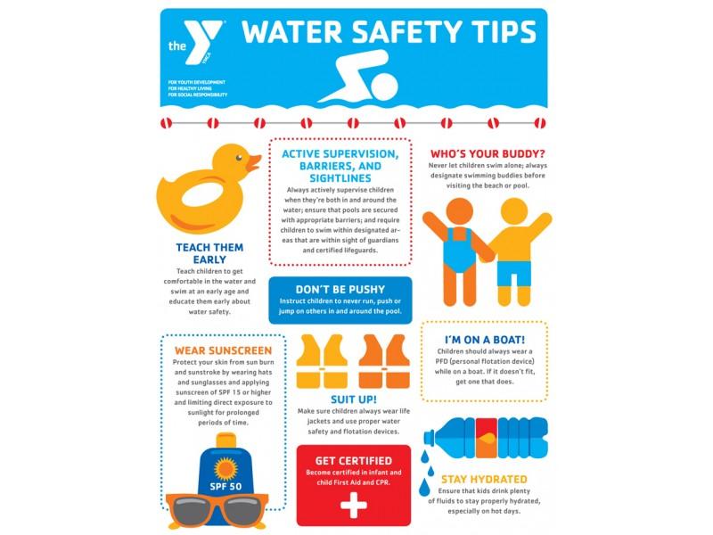 Ymca Of Burlington Camden Counties Encourages Summertime Water