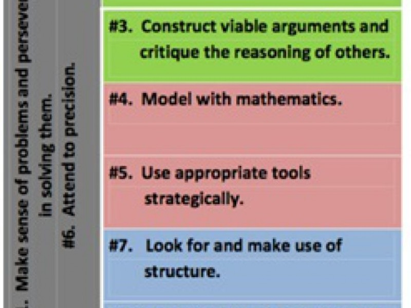 K-12 Standards for Mathematical Practices | Melrose, MA Patch