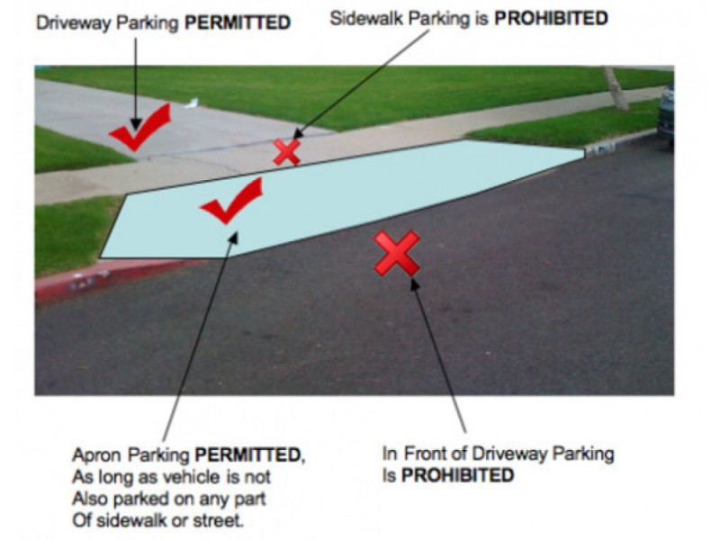 City Of Los Angeles Parking Violation >> UPDATE: Getting Clear on Apron Parking Enforcement | Echo Park, CA Patch