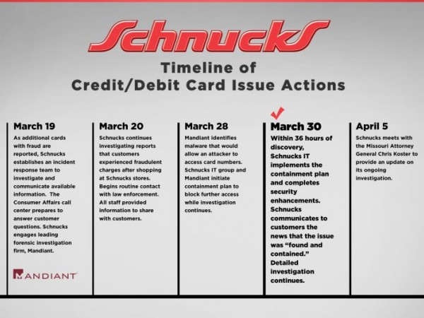 schnucks releases list of stores impacted by debit credit card security breach chesterfield. Black Bedroom Furniture Sets. Home Design Ideas