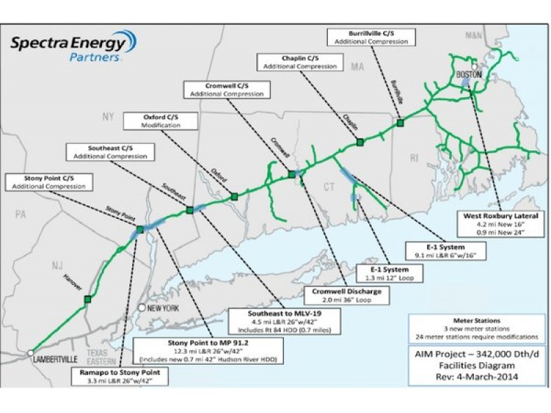Natural Gas Pipeline New Jersey
