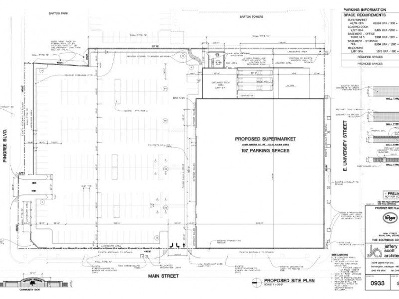 Debate Over Downtown Kroger Goes to Planning Commission Tuesday ...